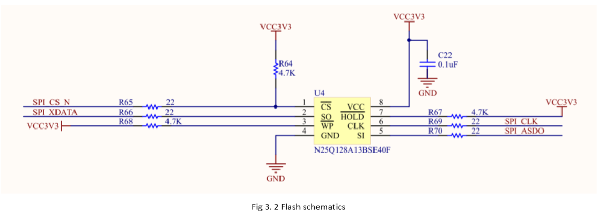 Flash schematics