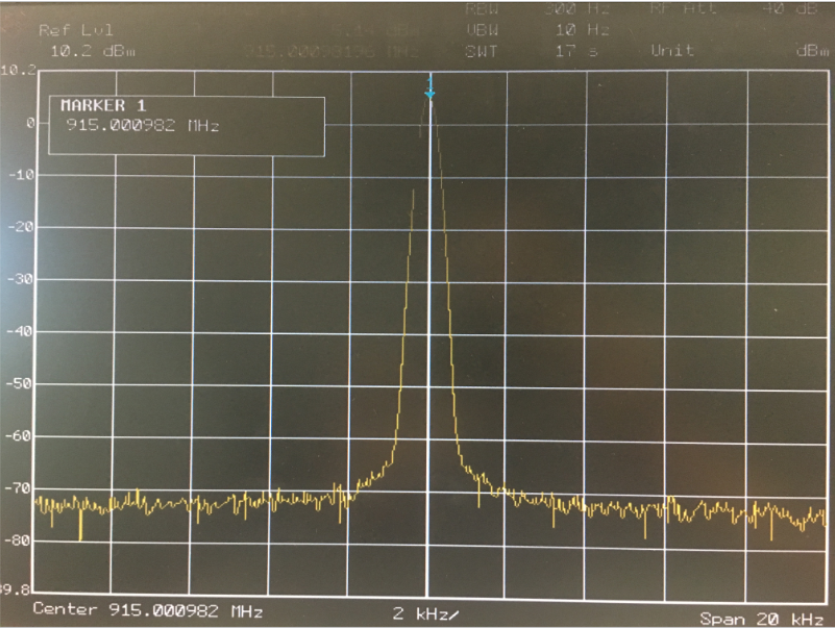 Phase noise test