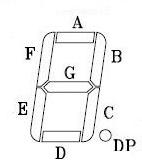 Segment decoder structure