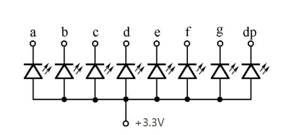 Schematics of common anode decoders