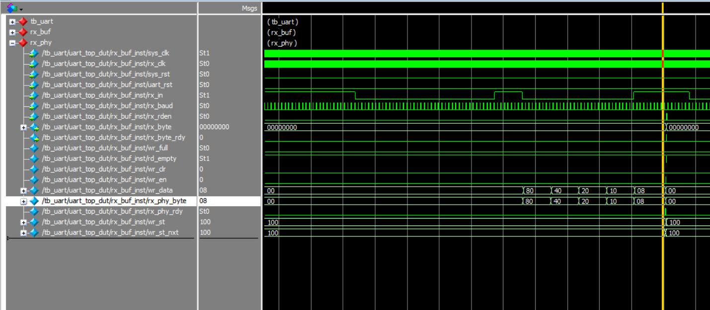 rx_phy waveform